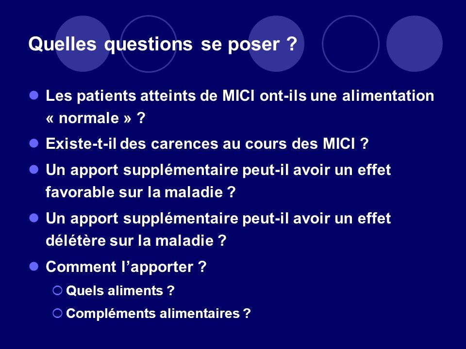 Quelles questions se poser ? Les patients atteints de MICI ont-ils une alimentation « normale » ? Existe-t-il des carences au cours des MICI ? Un appo