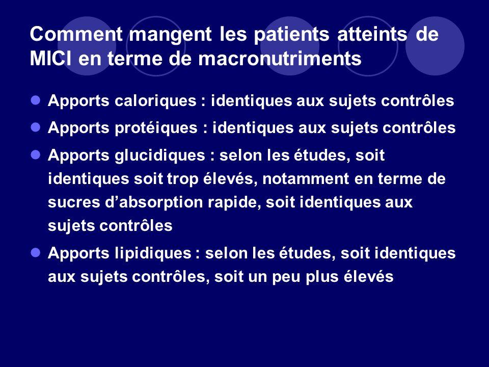 Comment mangent les patients atteints de MICI en terme de macronutriments Apports caloriques : identiques aux sujets contrôles Apports protéiques : id