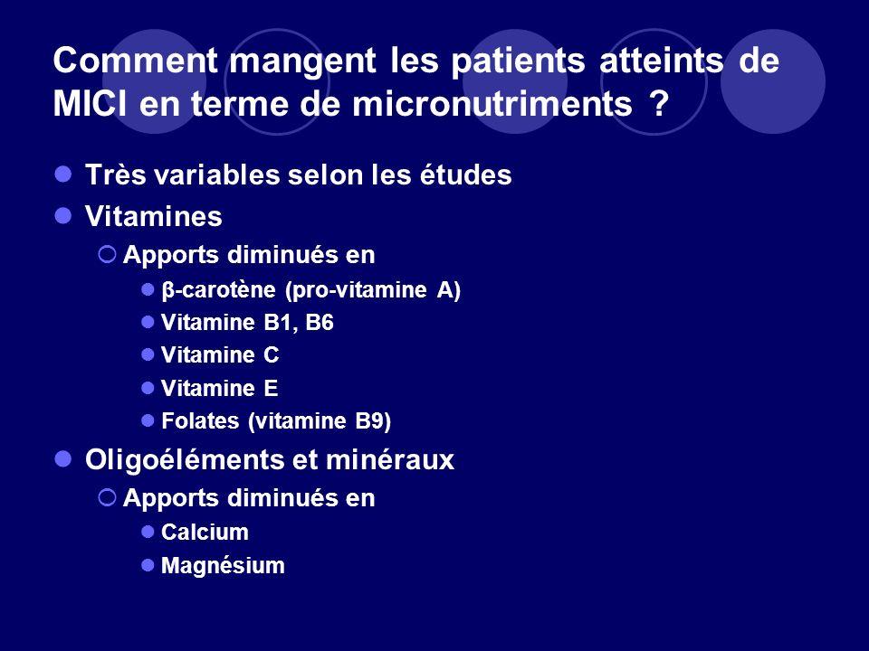 Très variables selon les études Vitamines Apports diminués en β-carotène (pro-vitamine A) Vitamine B1, B6 Vitamine C Vitamine E Folates (vitamine B9)