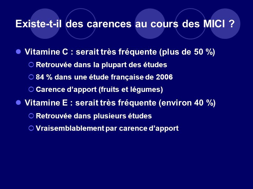 Vitamine C : serait très fréquente (plus de 50 %) Retrouvée dans la plupart des études 84 % dans une étude française de 2006 Carence dapport (fruits e