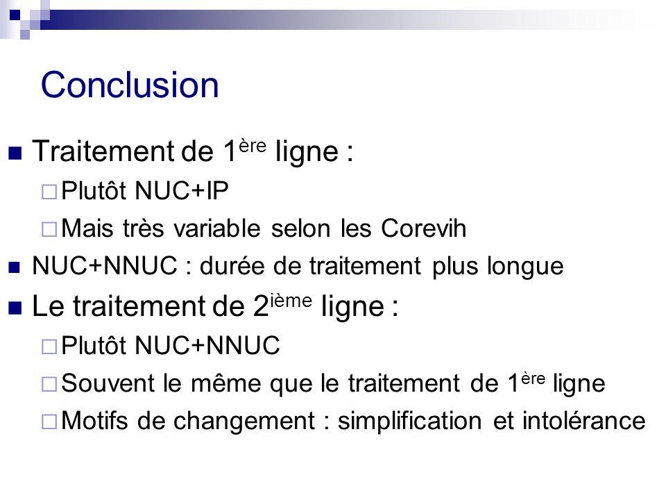 Conclusion Traitement de 1 ère ligne : Plutôt NUC+IP Mais très variable selon les Corevih NUC+NNUC : durée de traitement plus longue Le traitement de 2 ième ligne : Plutôt NUC+NNUC Souvent le même que le traitement de 1 ère ligne Motifs de changement : simplification et intolérance