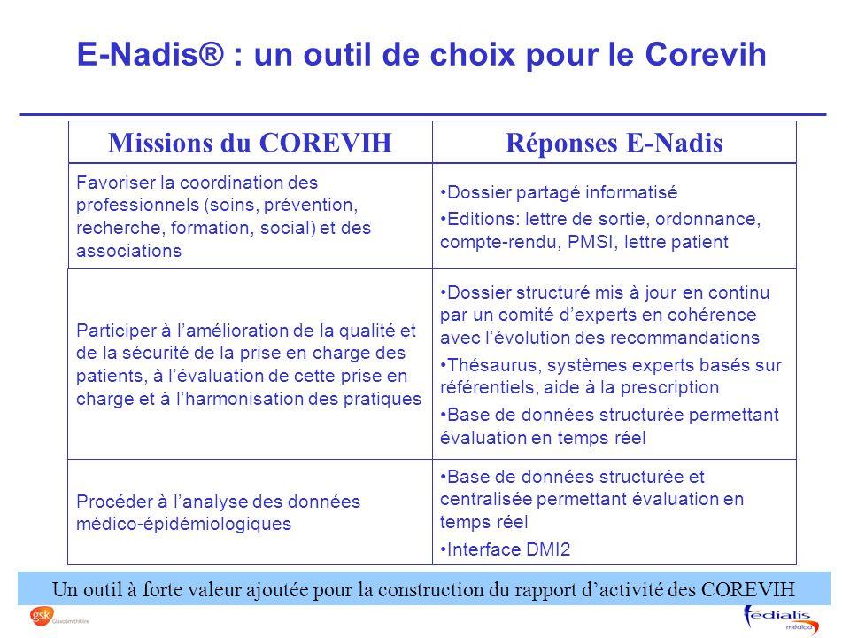 E-Nadis® : un outil de choix pour le Corevih Un outil à forte valeur ajoutée pour la construction du rapport dactivité des COREVIH Missions du COREVIH