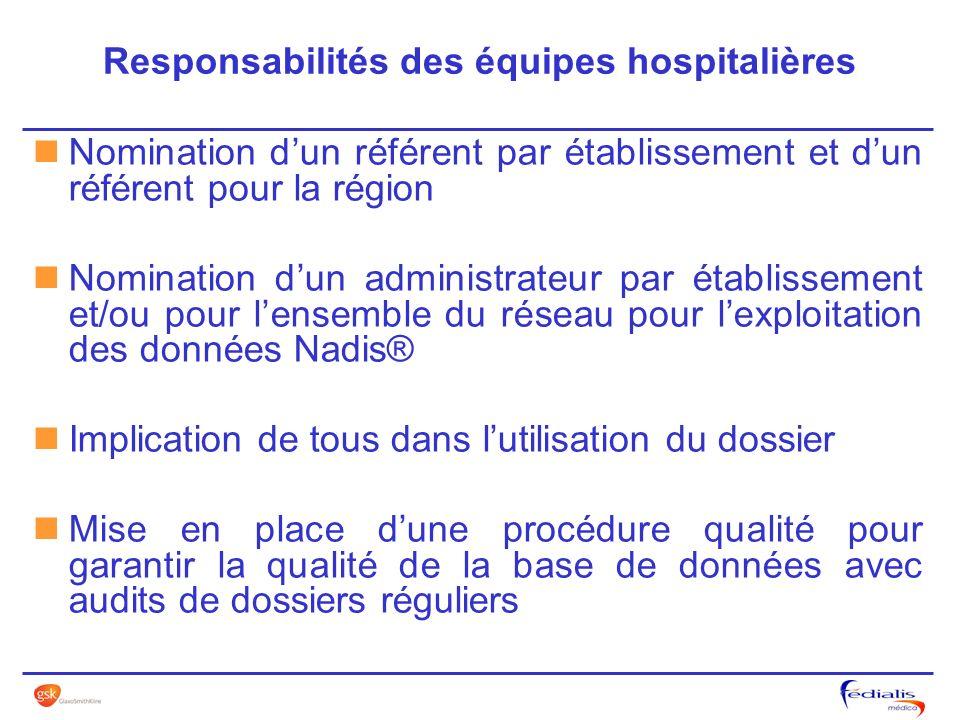 Responsabilités des équipes hospitalières Nomination dun référent par établissement et dun référent pour la région Nomination dun administrateur par é