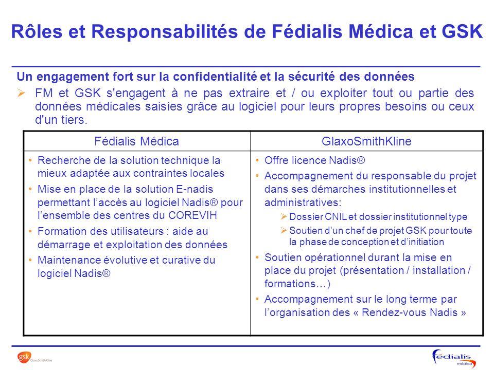 Rôles et Responsabilités de Fédialis Médica et GSK Un engagement fort sur la confidentialité et la sécurité des données FM et GSK s'engagent à ne pas