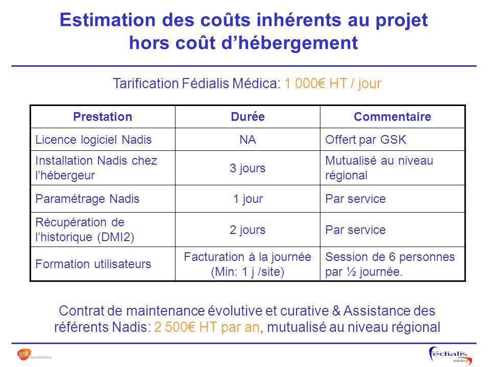 Estimation des coûts inhérents au projet hors coût dhébergement PrestationDuréeCommentaire Licence logiciel NadisNAOffert par GSK Installation Nadis c