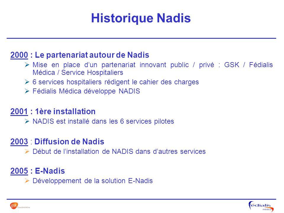 Historique Nadis 2000 : Le partenariat autour de Nadis Mise en place dun partenariat innovant public / privé : GSK / Fédialis Médica / Service Hospita