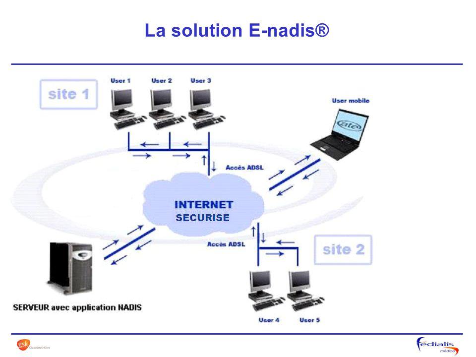 La solution E-nadis®