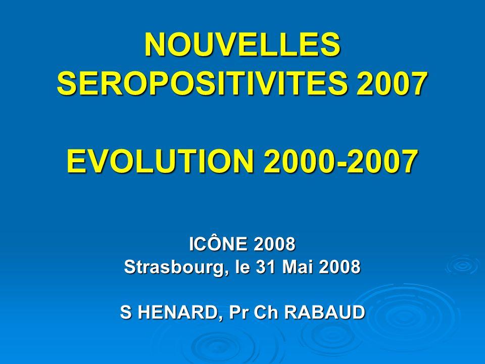 Nouveaux cas 2007 : Provenance ALSACE22,3% Colmar : 9 Mulhouse : 17 Strasbourg : 60 BOURGOGNE7,8%AuxerreDijon822 FRANCHE- COMTE 4,9%BelfortBesançon613 LORRAINECHAMPAGNEARDENNE23% Bar-le-Duc : 2 Charleville : 6 Metz : 15 Nancy : 40 Reims : 22 Thionville : 3 Troyes : 1 NORD29,3% Tourcoing, Douai, Dunkerque, Boulogne, Valenciennes 113 PICARDIE12,7%AmiensBeauvaisClermontCompiègneCreilSoissons19316128 Total = 386 fiches en 2007 pour 24 Centres