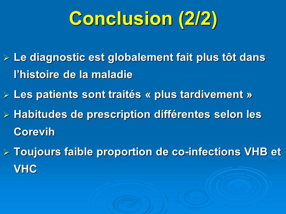 Le diagnostic est globalement fait plus tôt dans lhistoire de la maladie Le diagnostic est globalement fait plus tôt dans lhistoire de la maladie Les