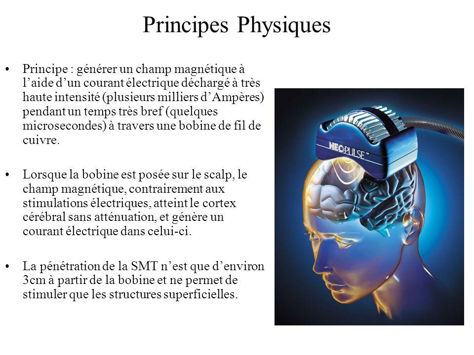 M1 stimulation for chronic pain Cible SMT r: cortex moteur primaire (M1) mais effets analgésiques liés probablement à la modulation de régions cérébrales distantes, fonctionnellement connectées au M1.