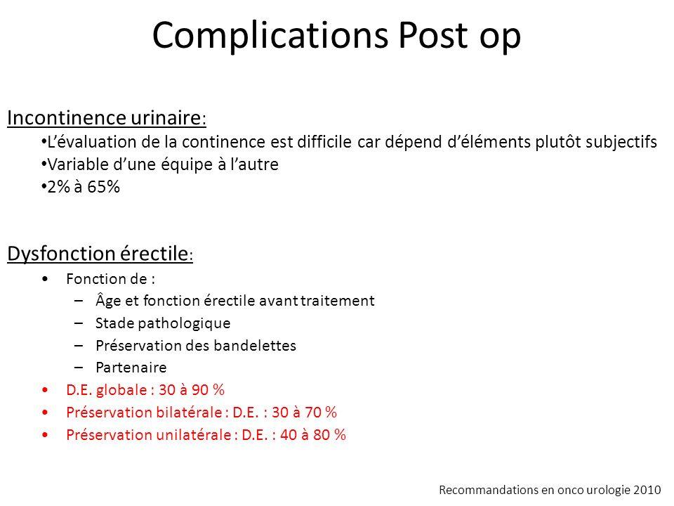 Evaluation prospective de la fonction érectile après prostatectomie radicale laparoscopique (IMM) : résultats préliminaires Mombet A.
