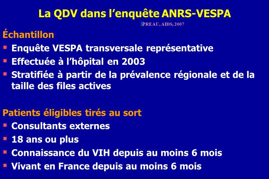 La QDV dans lenquête ANRS-VESPA Échantillon Enquête VESPA transversale représentative Effectuée à lhôpital en 2003 Stratifiée à partir de la prévalenc