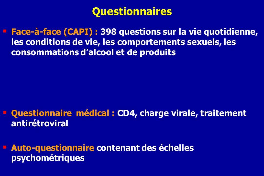 Questionnaires Face-à-face (CAPI) : 398 questions sur la vie quotidienne, les conditions de vie, les comportements sexuels, les consommations dalcool
