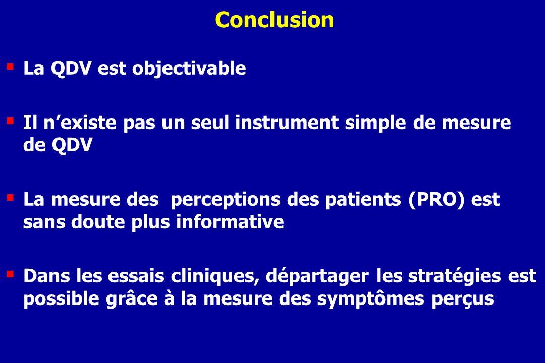 Conclusion La QDV est objectivable Il nexiste pas un seul instrument simple de mesure de QDV La mesure des perceptions des patients (PRO) est sans dou