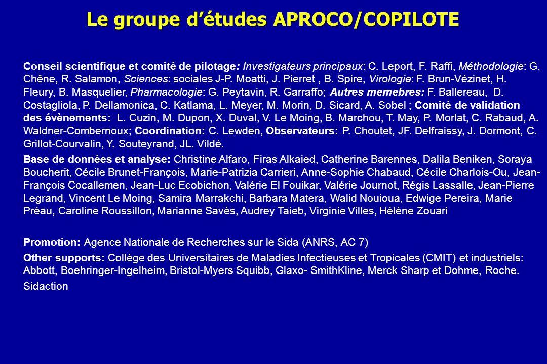 Le groupe détudes APROCO/COPILOTE Conseil scientifique et comité de pilotage: Investigateurs principaux: C. Leport, F. Raffi, Méthodologie: G. Chêne,
