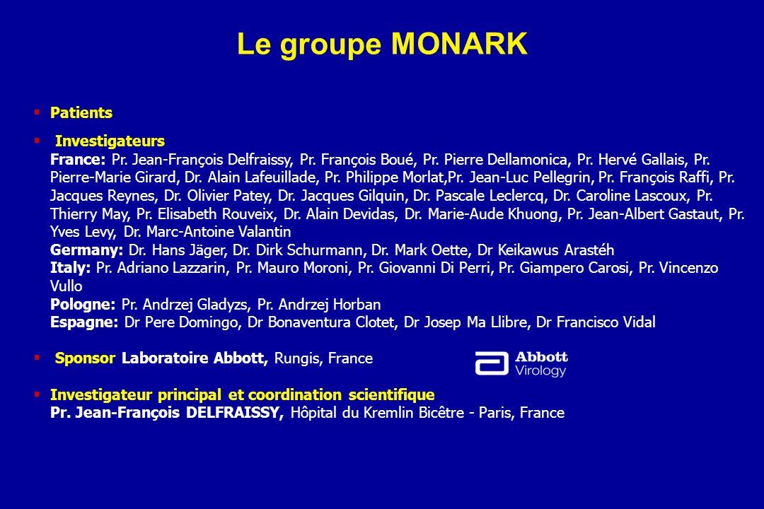 Patients Investigateurs France: Pr. Jean-François Delfraissy, Pr. François Boué, Pr. Pierre Dellamonica, Pr. Hervé Gallais, Pr. Pierre-Marie Girard, D