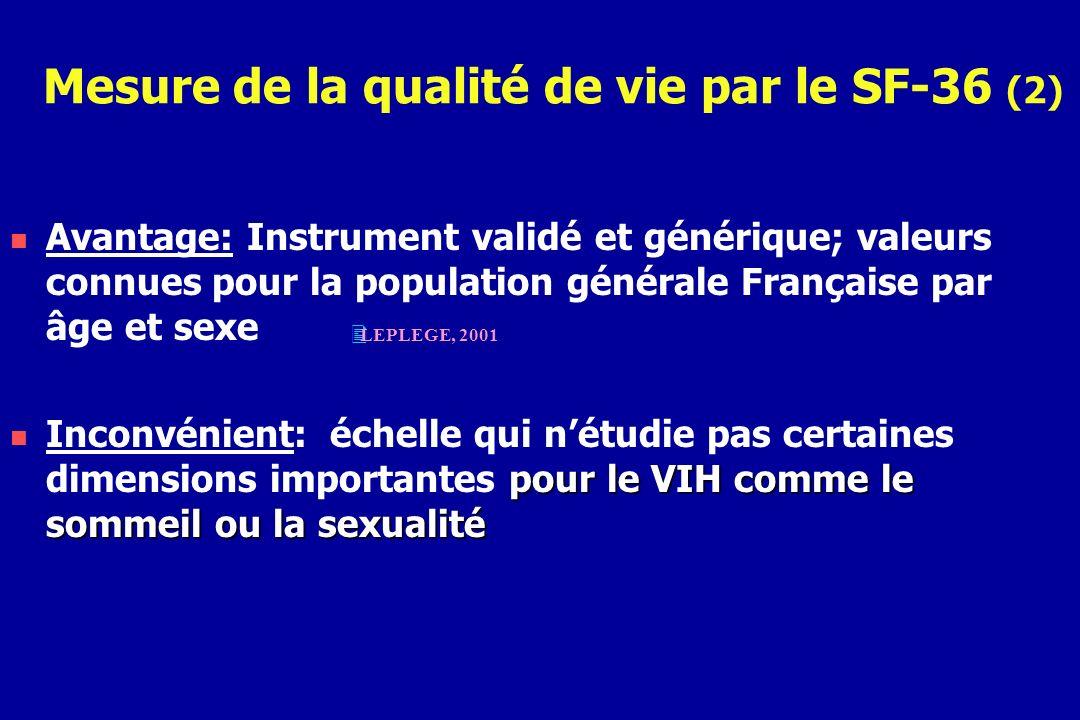 Mesure de la qualité de vie par le SF-36 (2) Avantage: Instrument validé et générique; valeurs connues pour la population générale Française par âge e
