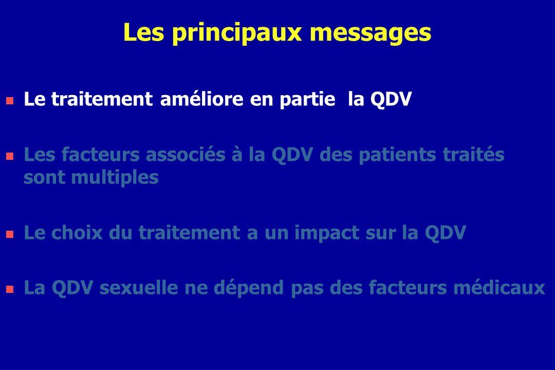 Les principaux messages Le traitement améliore en partie la QDV Les facteurs associés à la QDV des patients traités sont multiples Le choix du traitem