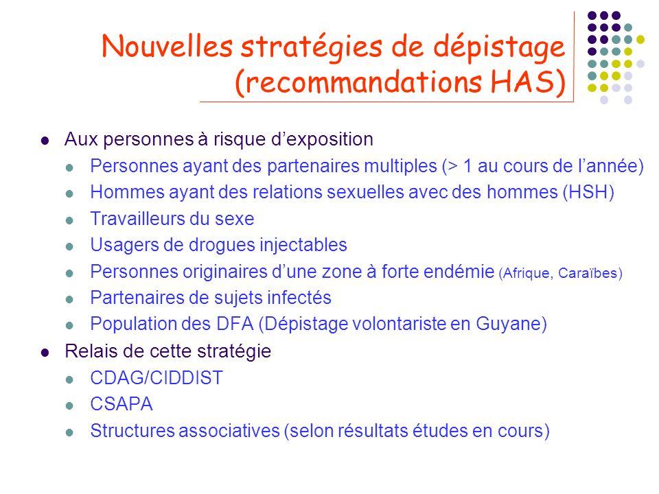 Nouvelles stratégies de dépistage (recommandations HAS) Aux personnes à risque dexposition Personnes ayant des partenaires multiples (> 1 au cours de
