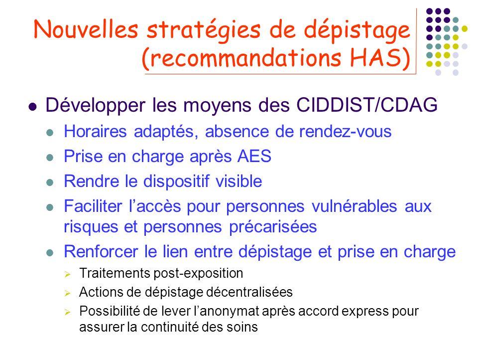 Nouvelles stratégies de dépistage (recommandations HAS) Développer les moyens des CIDDIST/CDAG Horaires adaptés, absence de rendez-vous Prise en charg