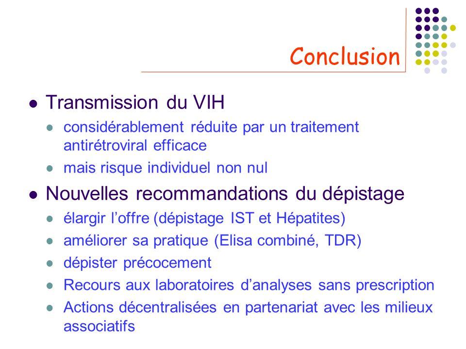 Conclusion Transmission du VIH considérablement réduite par un traitement antirétroviral efficace mais risque individuel non nul Nouvelles recommandat