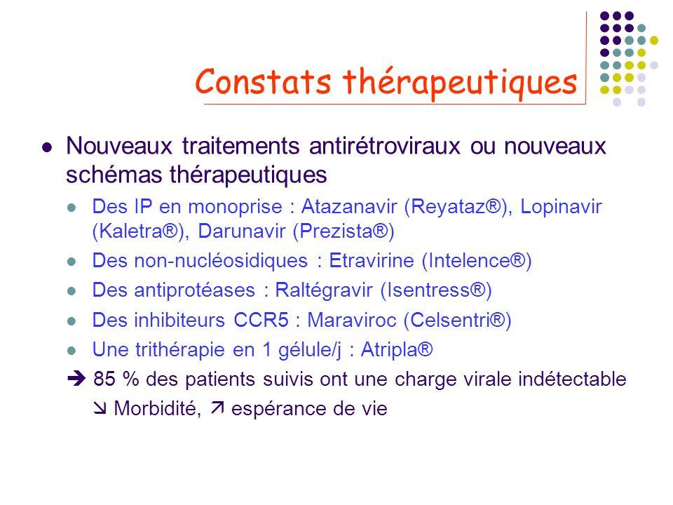Constats thérapeutiques Nouveaux traitements antirétroviraux ou nouveaux schémas thérapeutiques Des IP en monoprise : Atazanavir (Reyataz®), Lopinavir