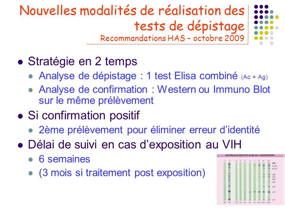 Nouvelles modalités de réalisation des tests de dépistage Recommandations HAS – octobre 2009 Stratégie en 2 temps Analyse de dépistage : 1 test Elisa