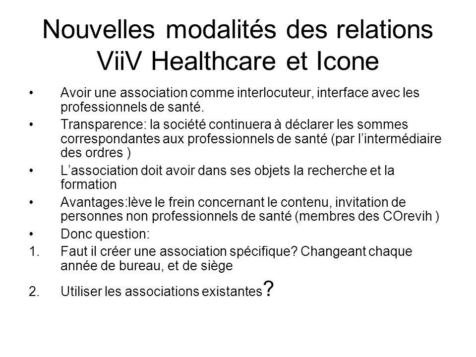 Nouvelles modalités des relations ViiV Healthcare et Icone Avoir une association comme interlocuteur, interface avec les professionnels de santé.