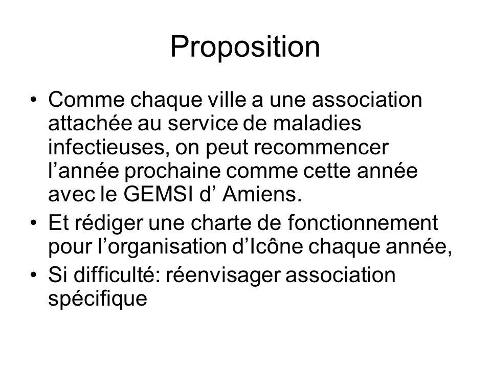 Proposition Comme chaque ville a une association attachée au service de maladies infectieuses, on peut recommencer lannée prochaine comme cette année avec le GEMSI d Amiens.