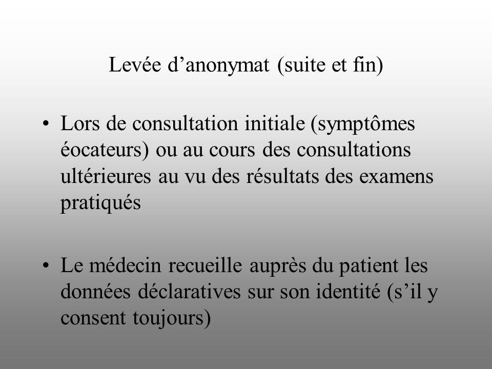 Levée danonymat (suite et fin) Lors de consultation initiale (symptômes éocateurs) ou au cours des consultations ultérieures au vu des résultats des e