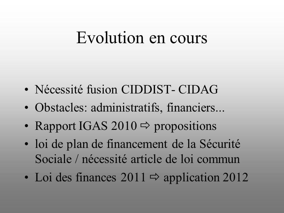 Evolution en cours Nécessité fusion CIDDIST- CIDAG Obstacles: administratifs, financiers... Rapport IGAS 2010 propositions loi de plan de financement