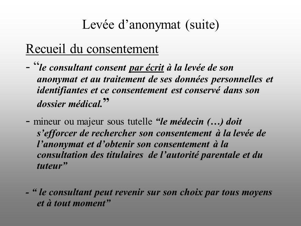 Levée danonymat (suite) Recueil du consentement - le consultant consent par écrit à la levée de son anonymat et au traitement de ses données personnelles et identifiantes et ce consentement est conservé dans son dossier médical.