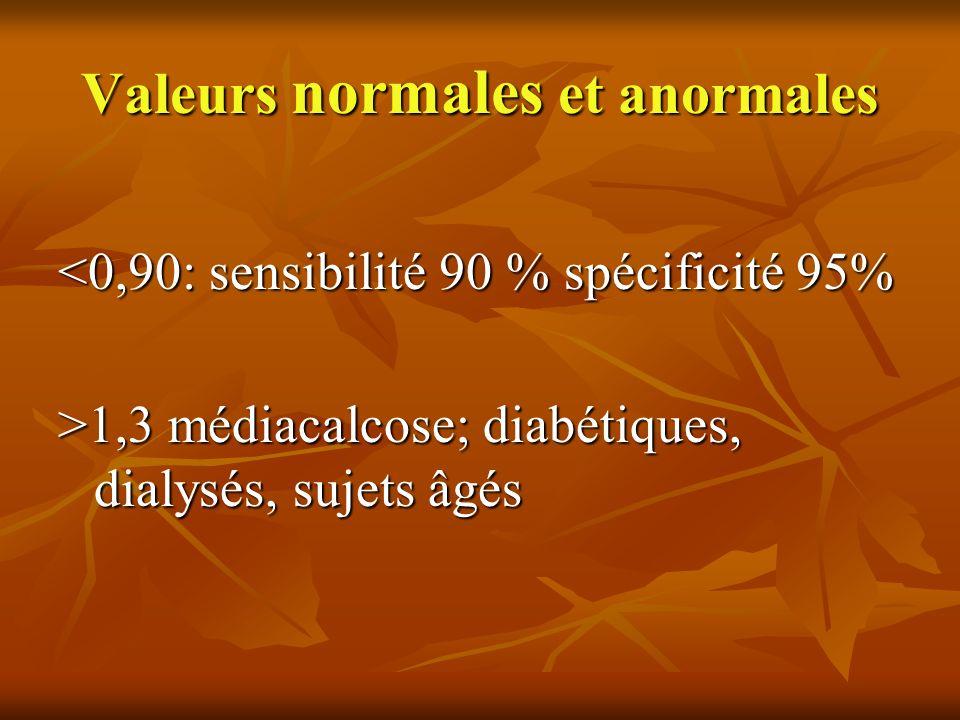 Place de l IPS dans le dépistage dune artériopathie Complète lexamen clinique dans le diagnostic de l AOMI, évite des situations derrance diagnostique Complète lexamen clinique dans le diagnostic de l AOMI, évite des situations derrance diagnostique Caractère pronostique dune AOMI symptomatique ou pas Caractère pronostique dune AOMI symptomatique ou pas