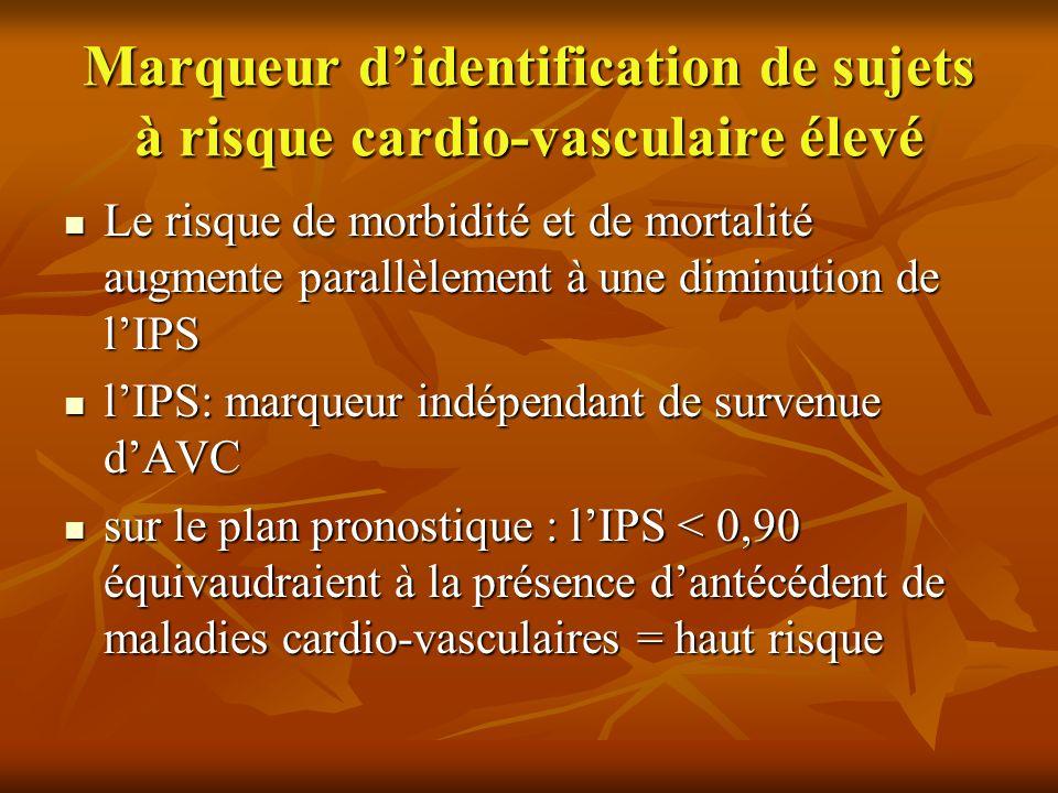 Cas particuliers Diabétiques : IPS bas est associé à des complications concomitantes : néphropathie et rétinopathie; souvent lIPS > 1,3 = médiacalcose distale Diabétiques : IPS bas est associé à des complications concomitantes : néphropathie et rétinopathie; souvent lIPS > 1,3 = médiacalcose distale Hémodialysés: souvent > 1,3 mais peu détudes Hémodialysés: souvent > 1,3 mais peu détudes