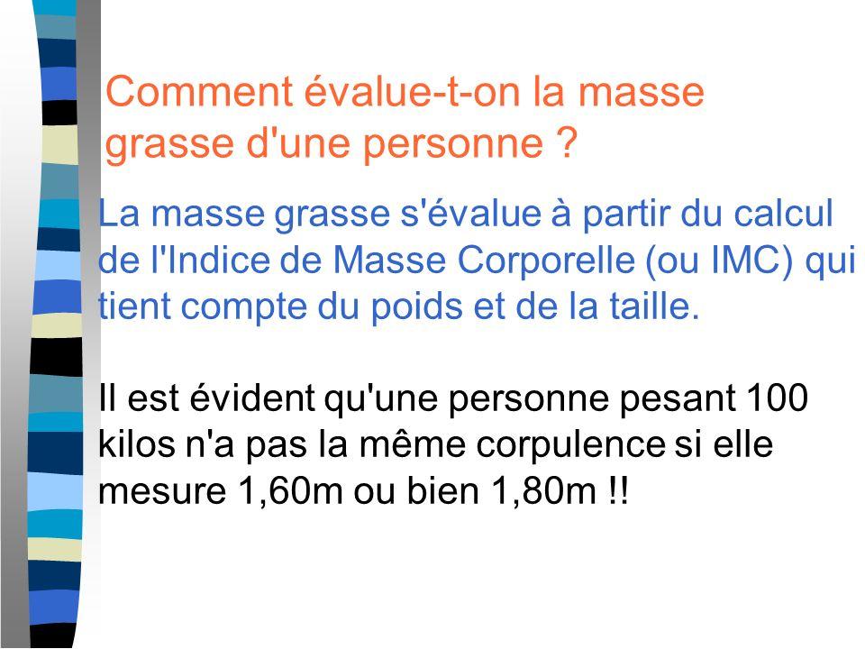 By-pass 2ème Après Sleeve