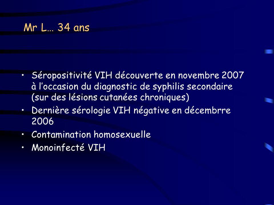 Mr L… 34 ans Séropositivité VIH découverte en novembre 2007 à loccasion du diagnostic de syphilis secondaire (sur des lésions cutanées chroniques) Der