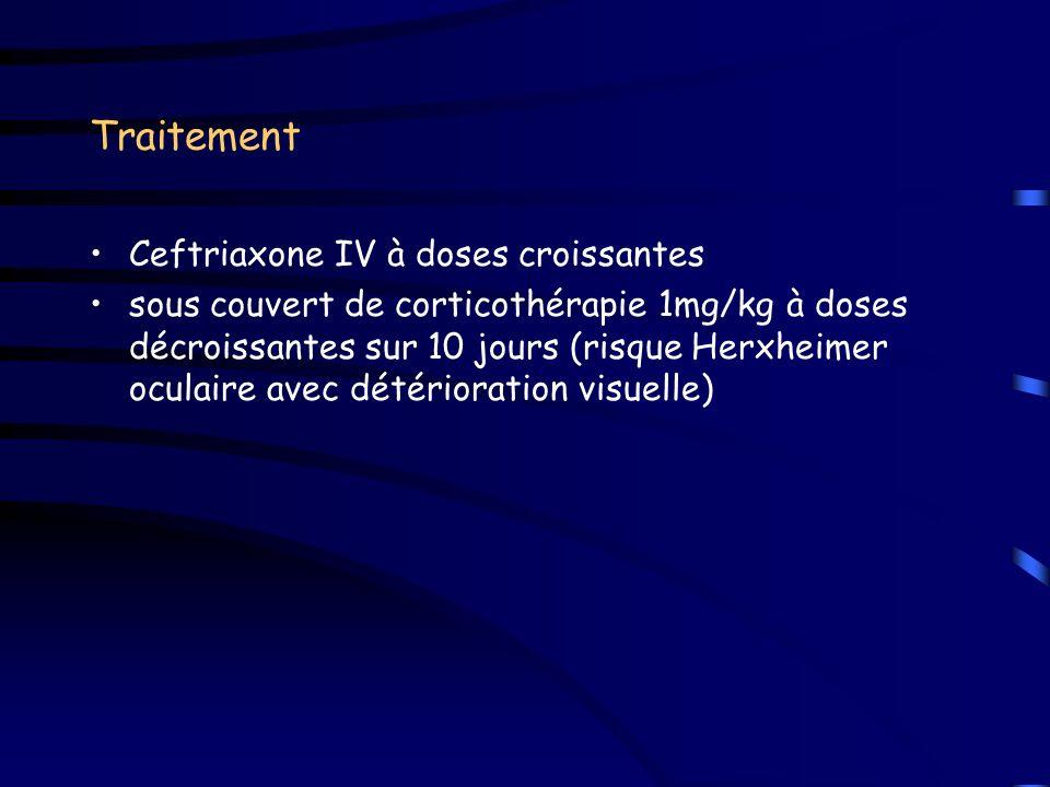 Traitement Ceftriaxone IV à doses croissantes sous couvert de corticothérapie 1mg/kg à doses décroissantes sur 10 jours (risque Herxheimer oculaire av