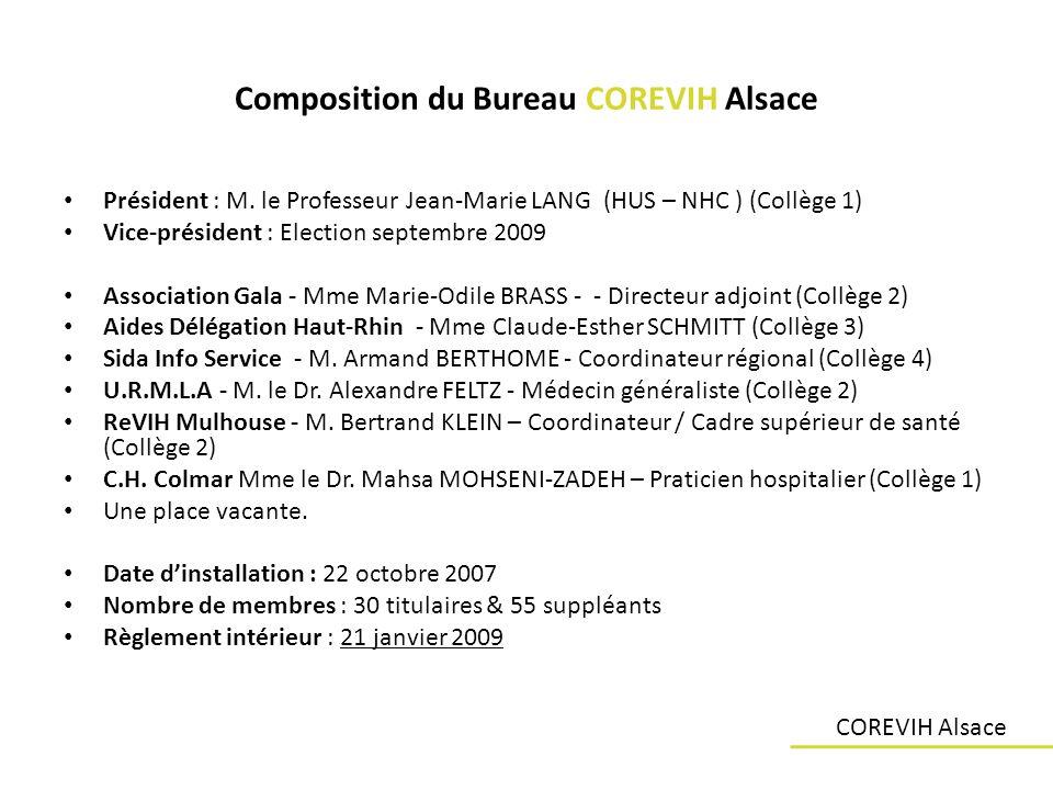 Composition du Bureau COREVIH Alsace Président : M. le Professeur Jean-Marie LANG (HUS – NHC ) (Collège 1) Vice-président : Election septembre 2009 As