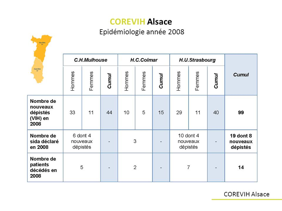COREVIH Alsace Activités hospitalières COREVIH Alsace