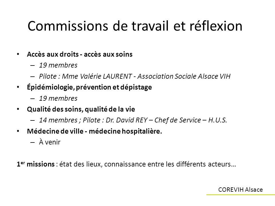 Commissions de travail et réflexion Accès aux droits - accès aux soins – 19 membres – Pilote : Mme Valérie LAURENT - Association Sociale Alsace VIH Ép