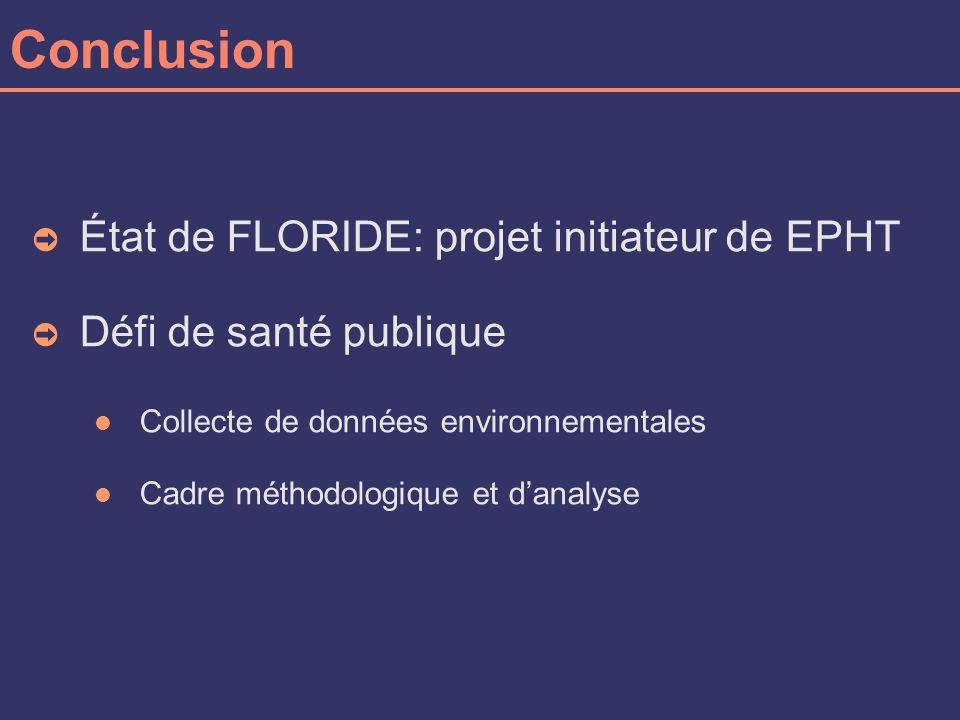 Conclusion État de FLORIDE: projet initiateur de EPHT Défi de santé publique Collecte de données environnementales Cadre méthodologique et danalyse