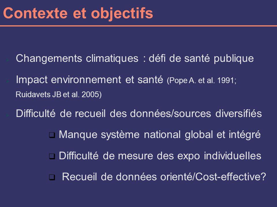 Contexte et objectifs Changements climatiques : défi de santé publique Impact environnement et santé (Pope A.