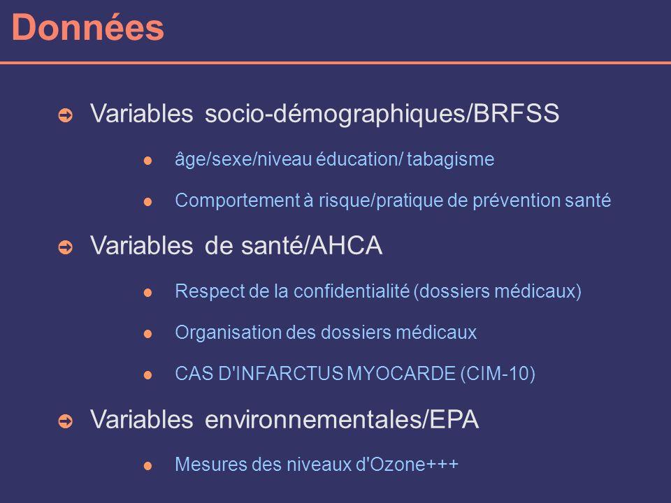 Données Variables socio-démographiques/BRFSS âge/sexe/niveau éducation/ tabagisme Comportement à risque/pratique de prévention santé Variables de santé/AHCA Respect de la confidentialité (dossiers médicaux) Organisation des dossiers médicaux CAS D INFARCTUS MYOCARDE (CIM-10) Variables environnementales/EPA Mesures des niveaux d Ozone+++
