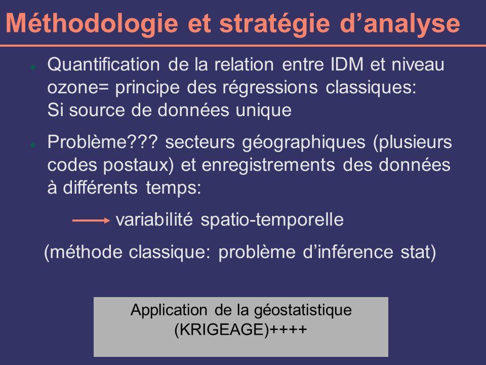 Méthodologie et stratégie danalyse Quantification de la relation entre IDM et niveau ozone= principe des régressions classiques: Si source de données unique Problème??.