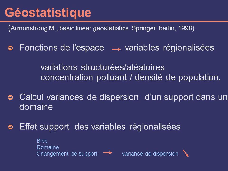 Analyses statistiques Mars 2OO1 Modèles de régression linéaire généralisés Modèles pondérés Outcome: ratio standardisé du nombre dIDM / et log du ratio standardisé (hypothèse de normalité)