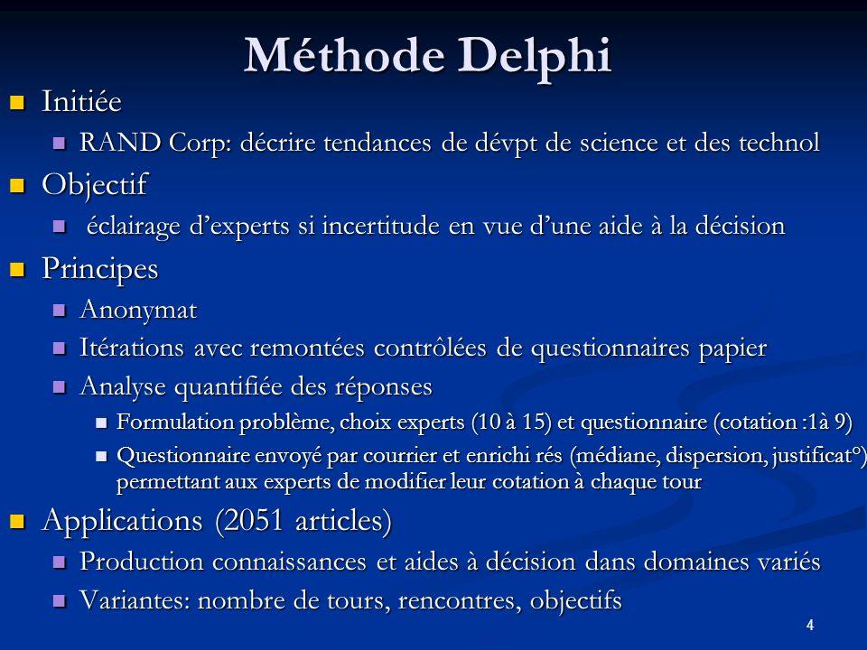4 Méthode Delphi Initiée Initiée RAND Corp: décrire tendances de dévpt de science et des technol RAND Corp: décrire tendances de dévpt de science et d