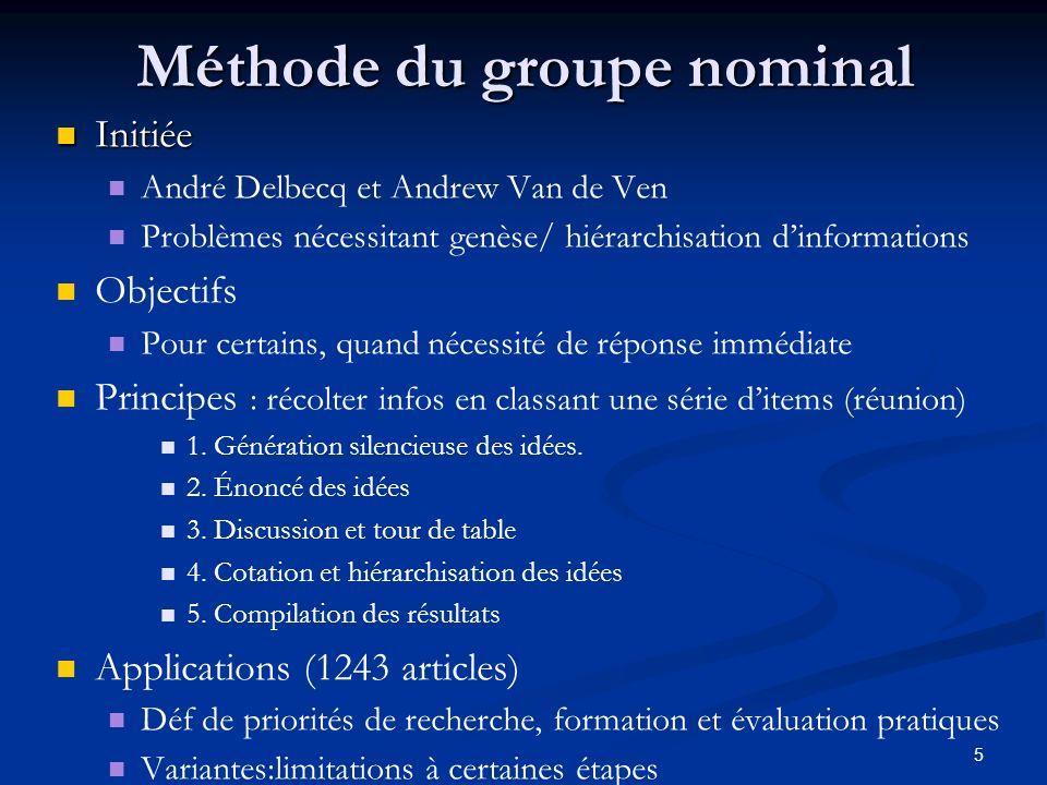 5 Méthode du groupe nominal Initiée Initiée André Delbecq et Andrew Van de Ven Problèmes nécessitant genèse/ hiérarchisation dinformations Objectifs P