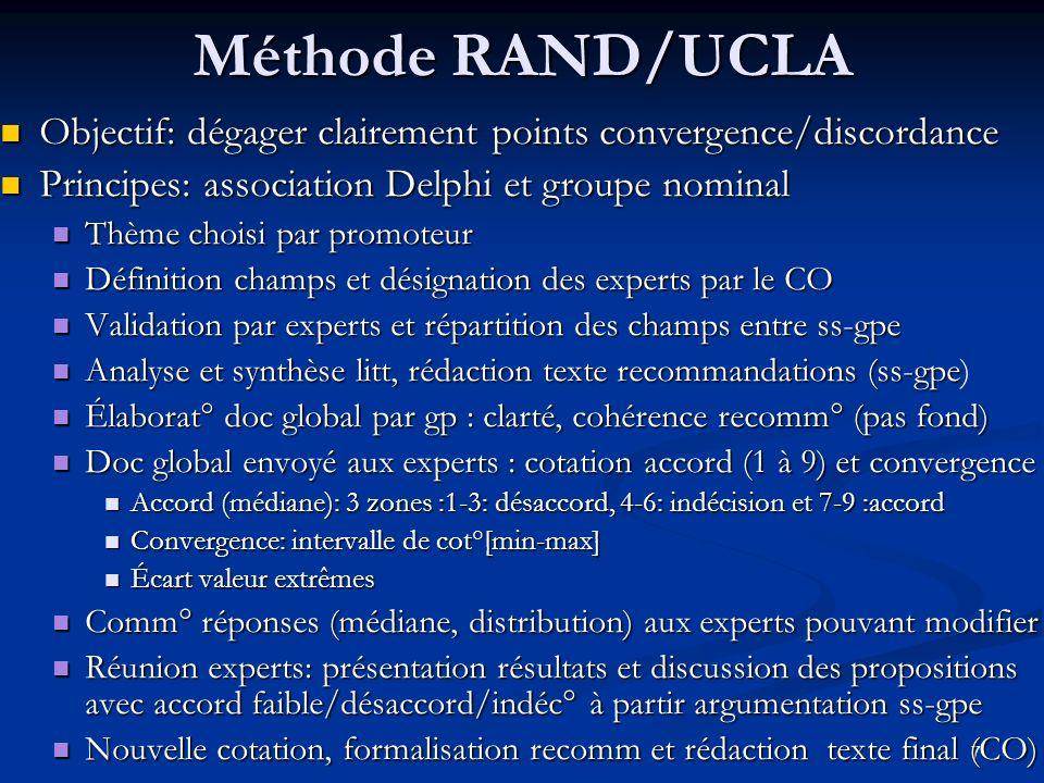 8 Consensus formalisé Dérive de RAND/UCLA avec groupe de lecture en + Qui donne un avis sur fond et forme recommandations (applicabilité, acceptabilité et lisibilité) 4 phases : Préparation : thème, revue litt et 1ère série ditems (gpe pilotage) Cotation (groupe de cotation) :1 ère individuelle des propositions puis réunion du groupe permettant de discuter des résultats, 2 nde cotation individuelle Évaluation (groupe de lecture) ; Finalisation du texte (groupe de pilotage) Application RAND/UCLA (68) et Cons formalisé (34): Définition PP et évaluation nouvelles technologies