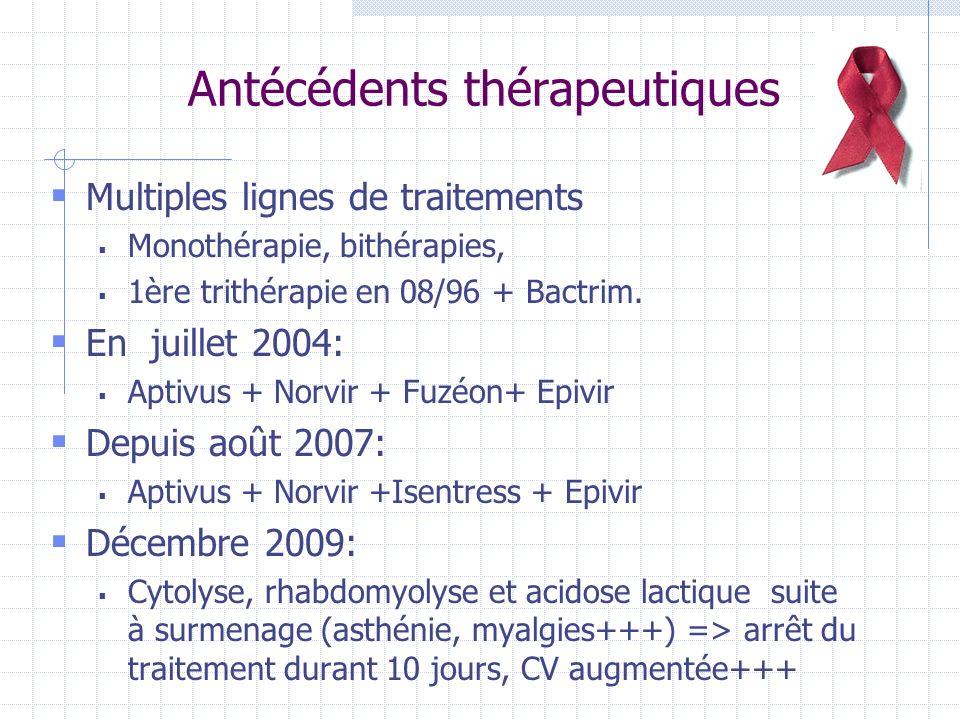 Antécédents thérapeutiques Multiples lignes de traitements Monothérapie, bithérapies, 1ère trithérapie en 08/96 + Bactrim. En juillet 2004: Aptivus +