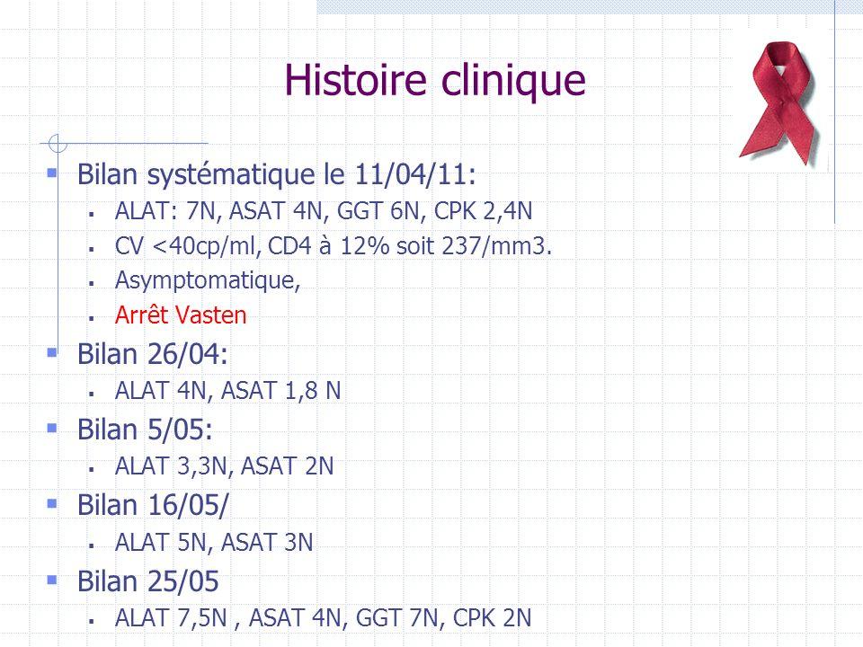 Histoire clinique Bilan systématique le 11/04/11: ALAT: 7N, ASAT 4N, GGT 6N, CPK 2,4N CV <40cp/ml, CD4 à 12% soit 237/mm3. Asymptomatique, Arrêt Vaste